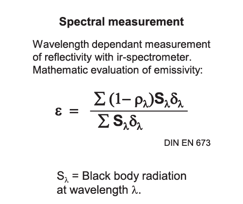Principles of emissivity measurement2 Spectral measurement